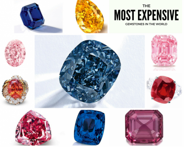 Top 10 of the Most Expensive Gemstones